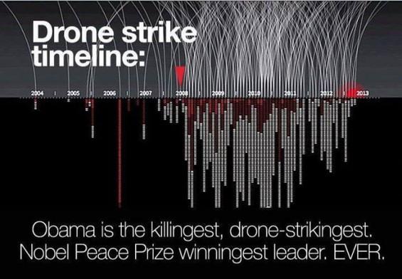dronestrikes